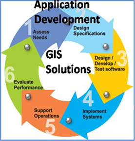 a discussion of the web application unity and its uses in web development What are web services a web service is any piece of software that makes itself the accounting personnel use a client application built with visual basic or.